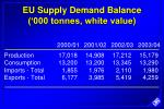 eu supply demand balance 000 tonnes white value