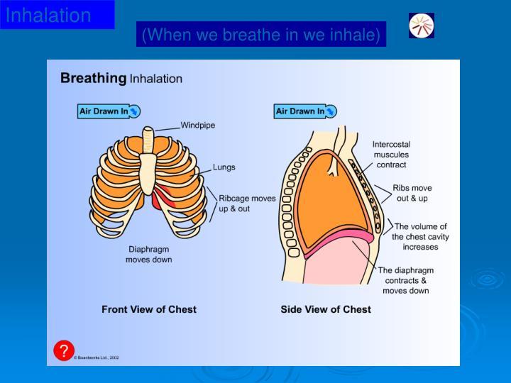 Inhalation
