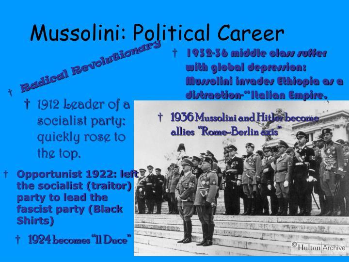 Mussolini: Political Career