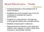 board effectiveness trends
