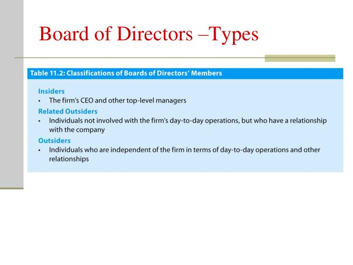 Board of Directors –Types