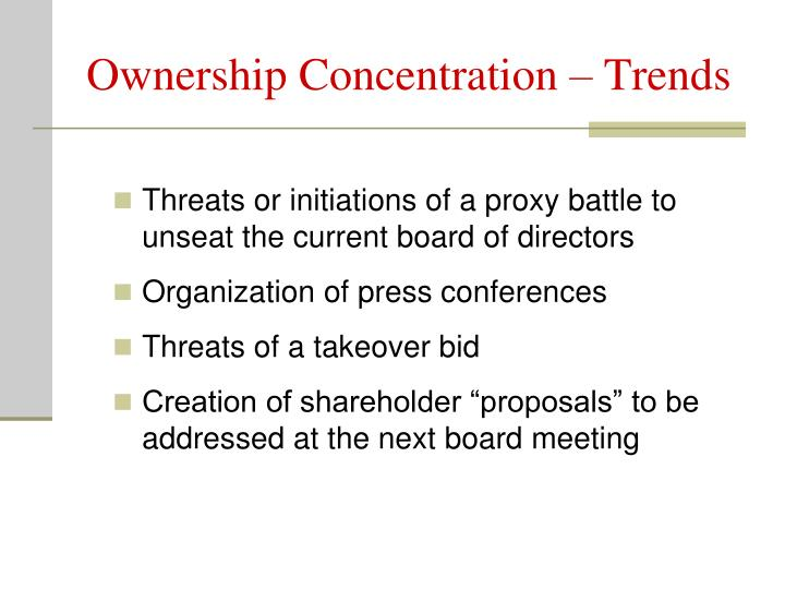 Ownership Concentration – Trends