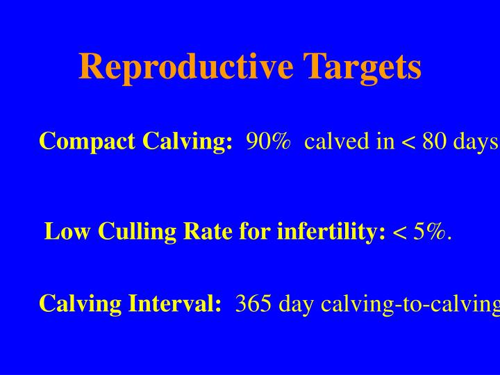 Reproductive Targets
