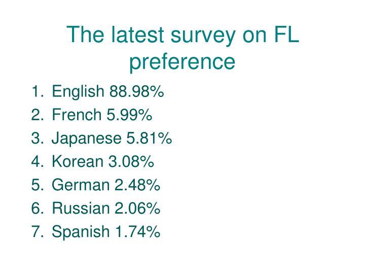 The latest survey on FL preference