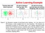 active learning example