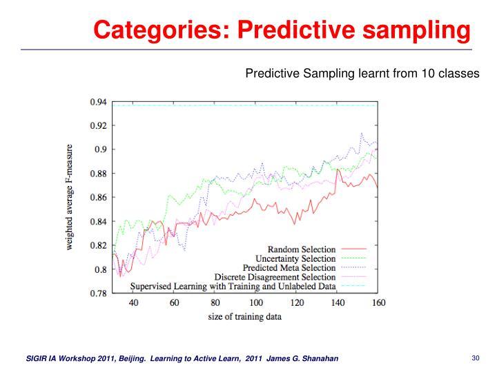 Categories: Predictive sampling