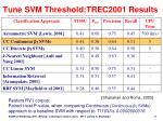 tune svm threshold trec2001 results