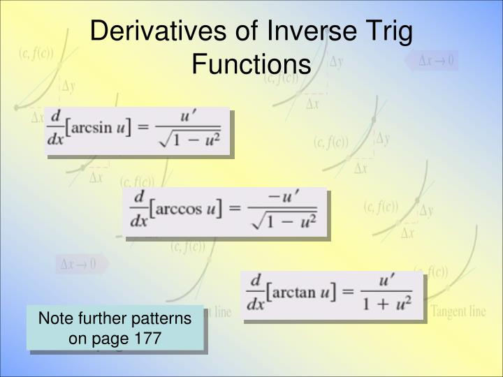 Derivatives of Inverse Trig Functions