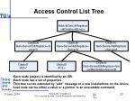 access control list tree