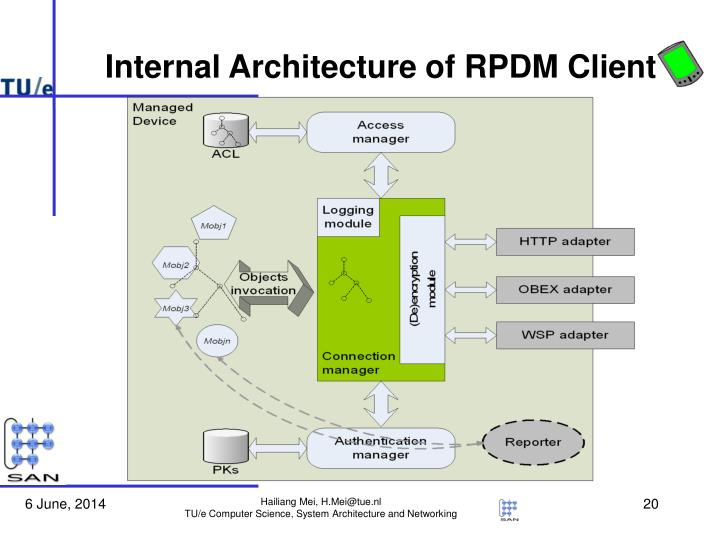 Internal Architecture of RPDM Client
