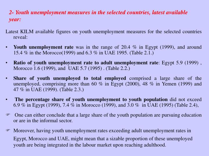 2- Youth unemployment measures in the selected countries, latest available