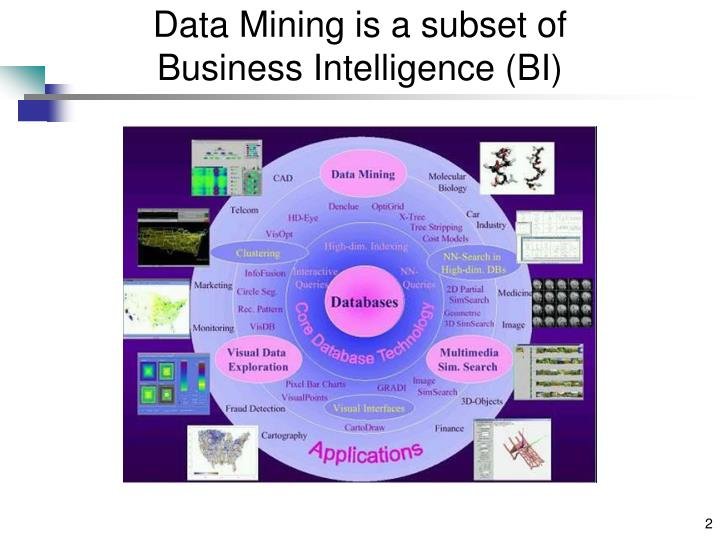 Data mining is a subset of business intelligence bi