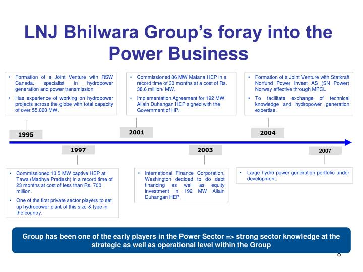 LNJ Bhilwara Group's foray into the Power Business