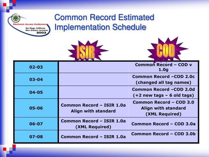 Common Record Estimated