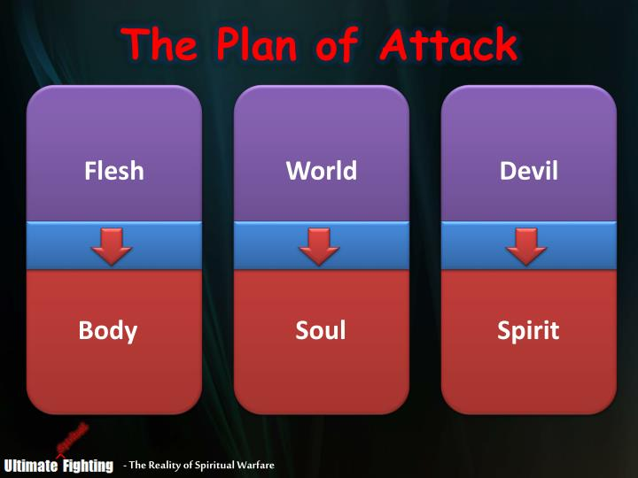 The Plan of Attack