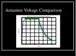 armature voltage comparison