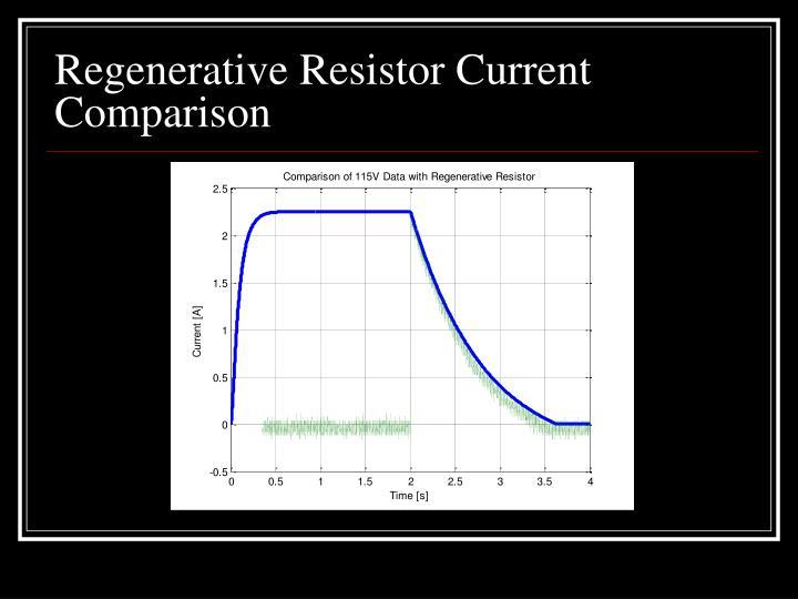 Regenerative Resistor Current Comparison