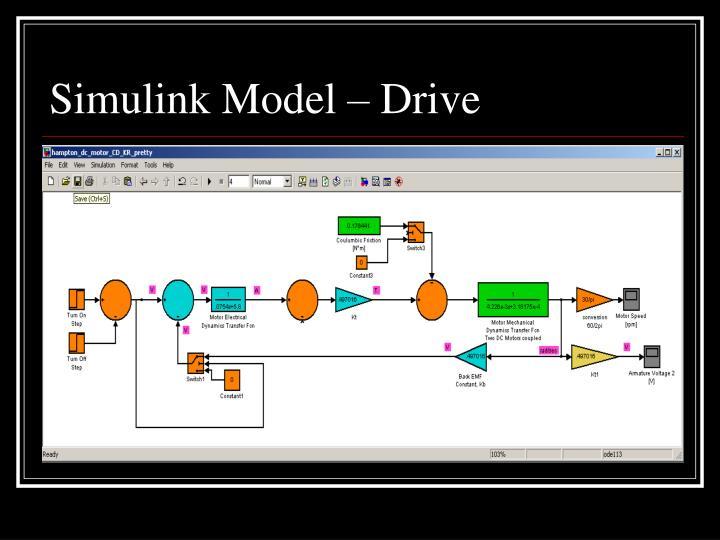 Simulink Model – Drive