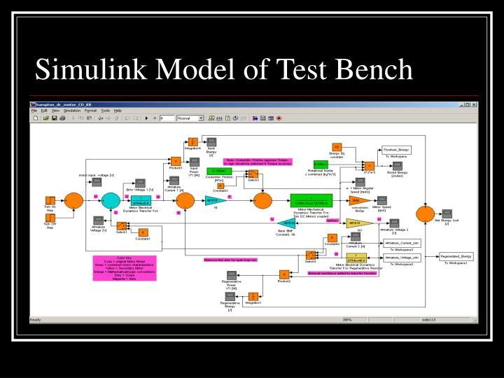 Simulink Model of Test Bench
