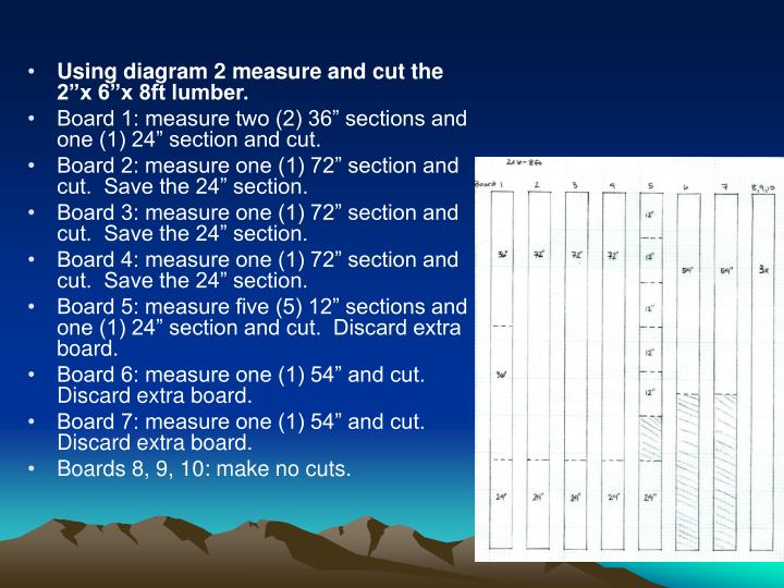 "Using diagram 2 measure and cut the 2""x 6""x 8ft lumber."