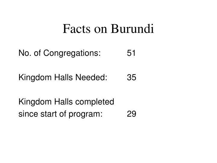 Facts on Burundi
