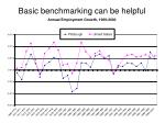 basic benchmarking can be helpful