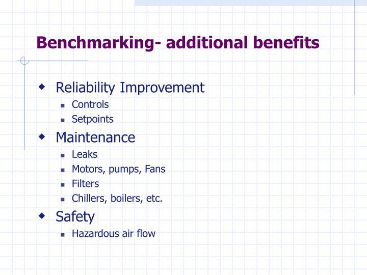 Benchmarking- additional benefits