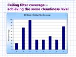 ceiling filter coverage achieving the same cleanliness level