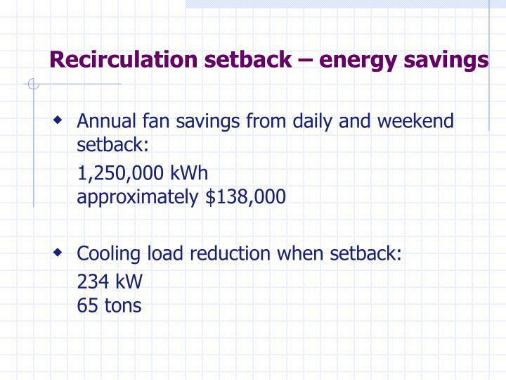 Recirculation setback – energy savings