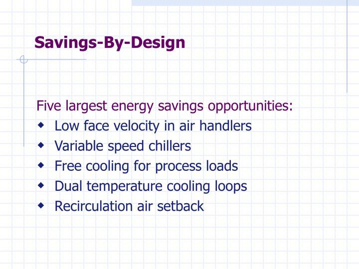 Savings-By-Design