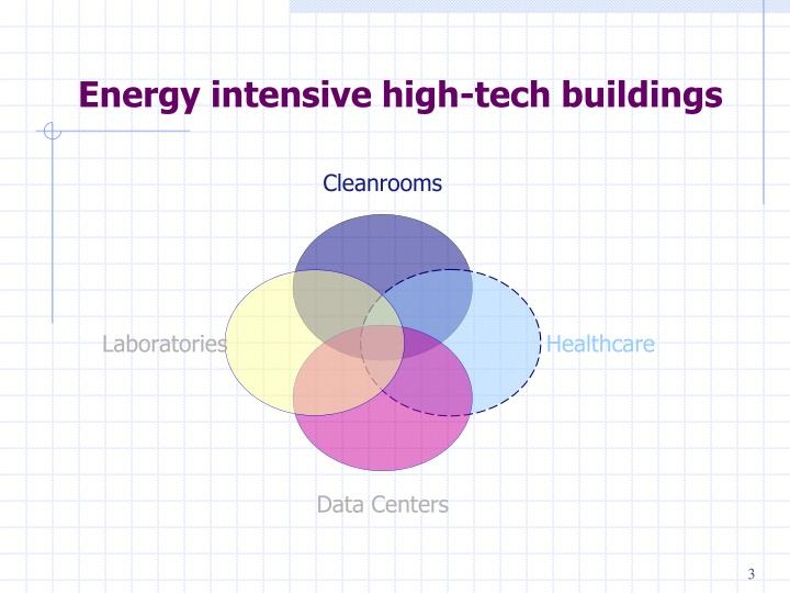 Energy intensive high-tech buildings