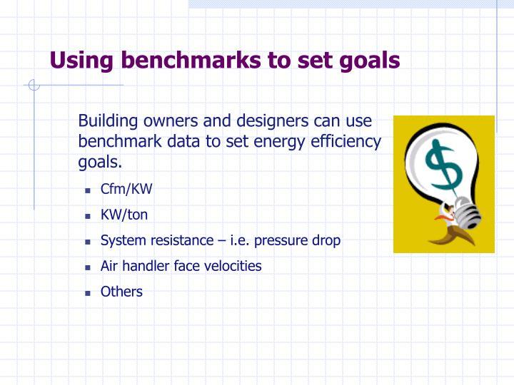 Using benchmarks to set goals