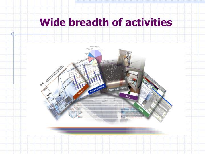 Wide breadth of activities