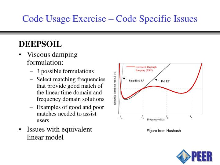 Code Usage Exercise – Code Specific Issues