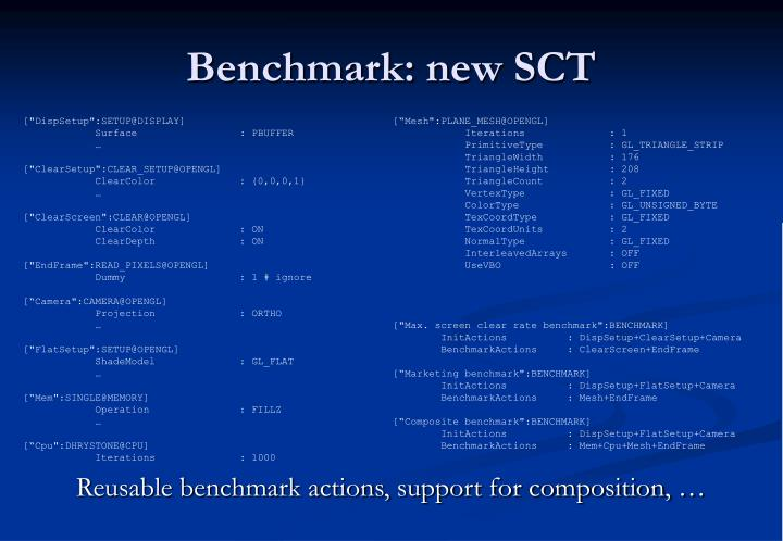 Benchmark: new SCT