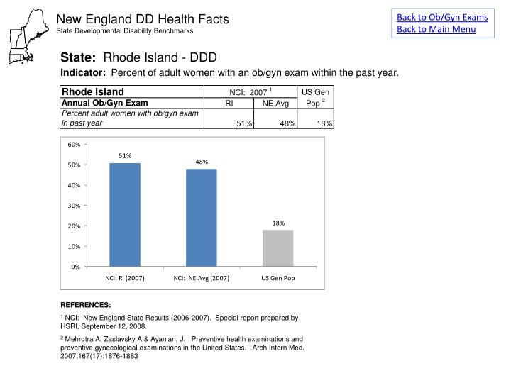 New England DD Health Facts