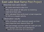 east lake boat ramp pilot project2