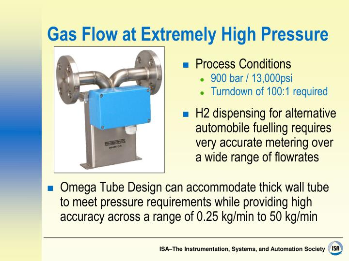 Gas Flow at Extremely High Pressure