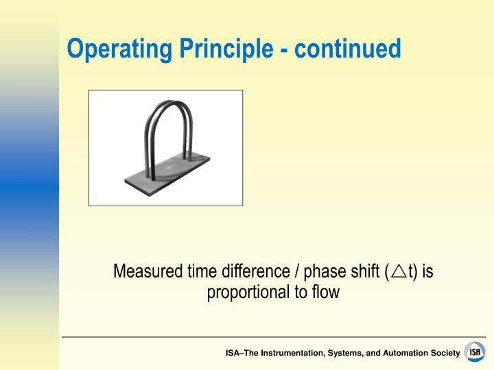 Operating Principle - continued