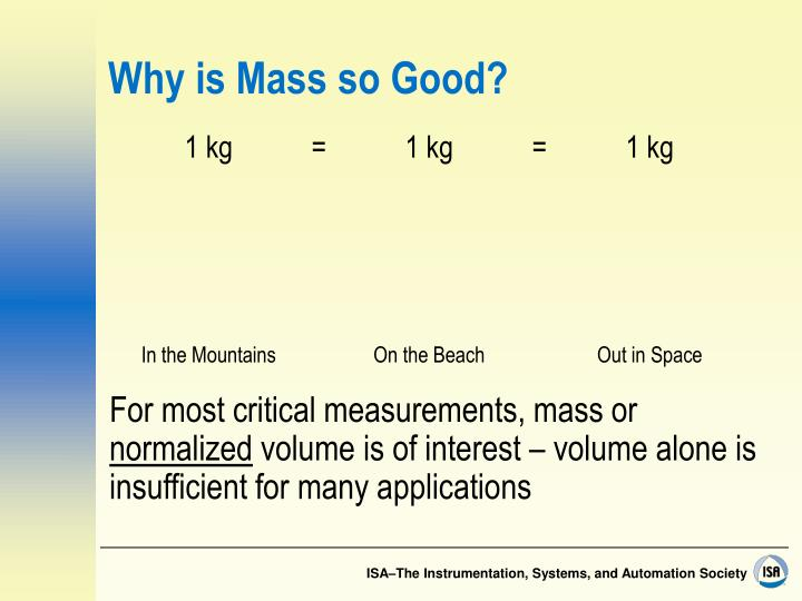 Why is Mass so Good?