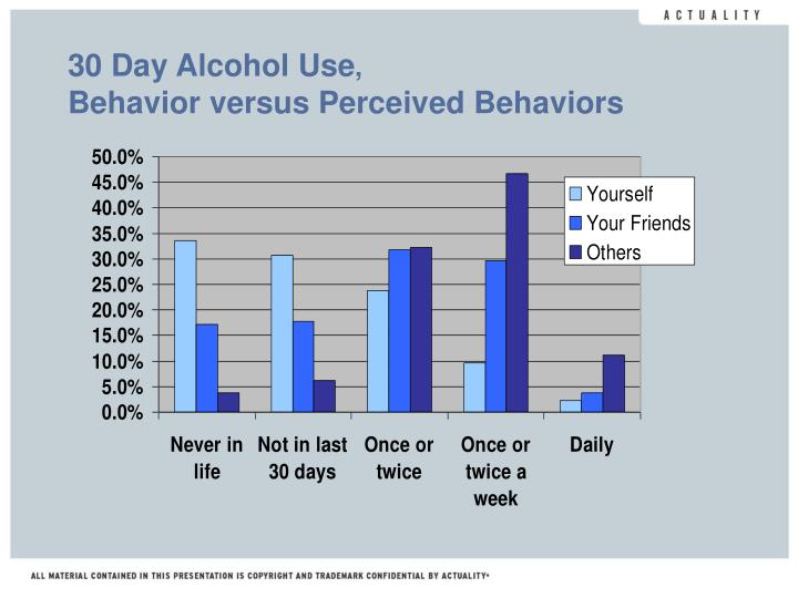 30 Day Alcohol Use