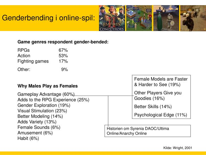 Genderbending i online-spil: