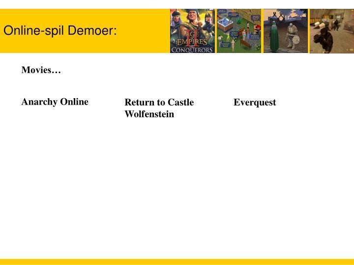 Online-spil Demoer: