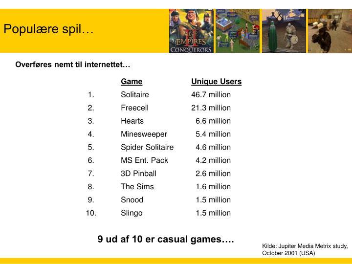 Populære spil…