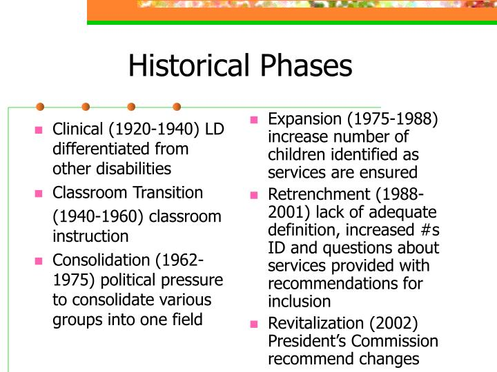Clinical (1920-1940) LD differentiated from other disabilities