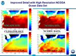 improved detail with high resolution ncoda ocean data set
