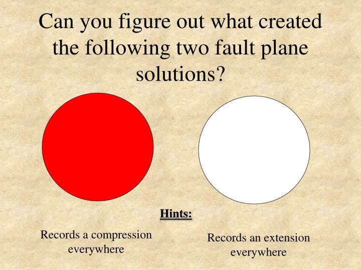 Can you figure out what created the following two fault plane solutions?