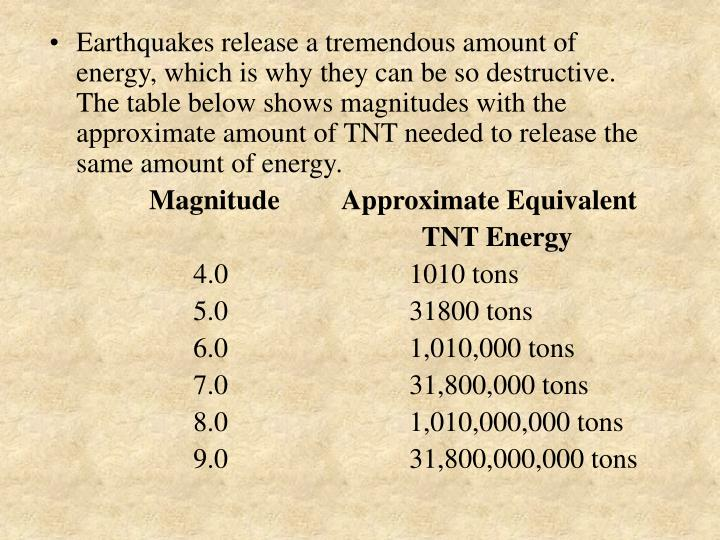 Earthquakes release a tremendous amount of energy, which is why they can be so destructive. The table below shows magnitudes with the approximate amount of TNT needed to release the same amount of energy.