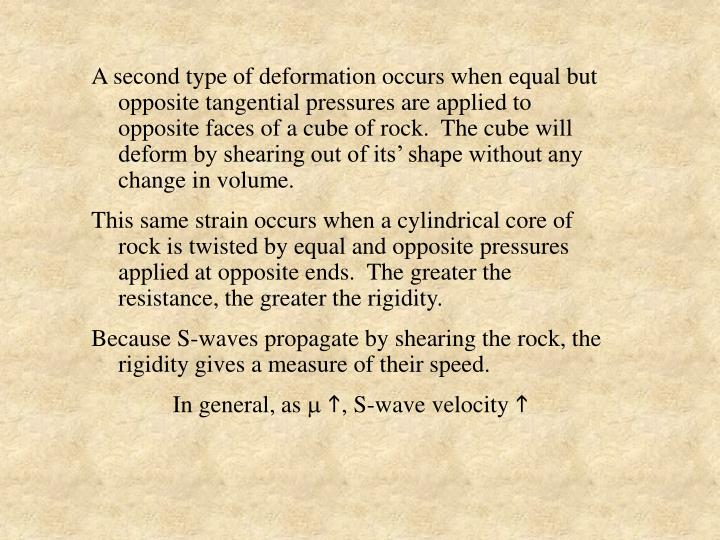 A second type of deformation occurs when equal but opposite tangential pressures are applied to opposite faces of a cube of rock.  The cube will deform by shearing out of its' shape without any change in volume.