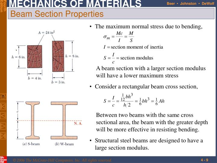 The maximum normal stress due to bending,